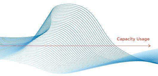 capacity-flow-diag